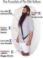 The Five Essentials of the Sikh Uniform